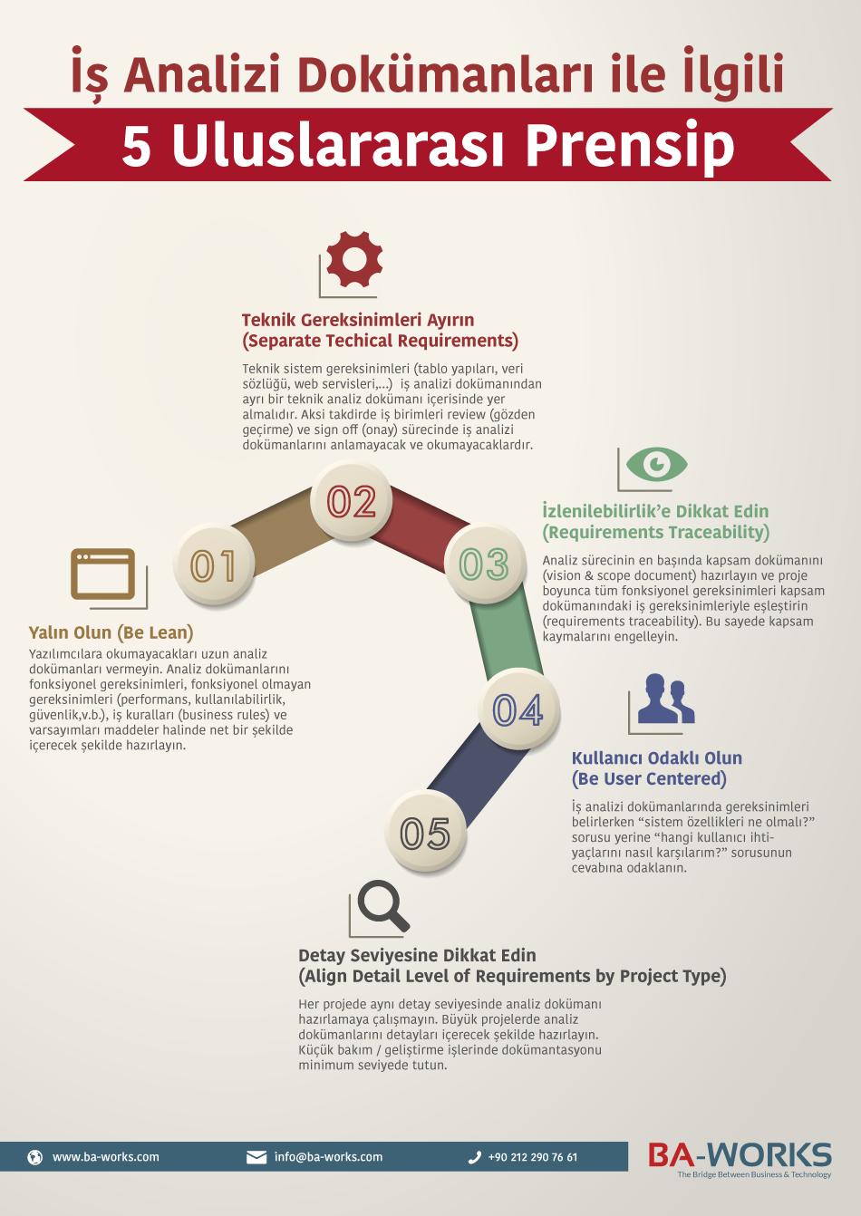 is-analizi-dokumanlari-infografik